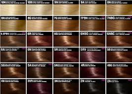 John Frieda Precision Foam Color Chart John Frieda Foam Hair Color Shades Sbiroregon Org