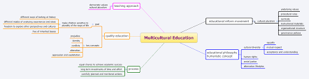 is multicultural education essay what is multicultural education essay