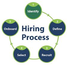 Tandem Hr Our Employment Process Chart Tandem Hr