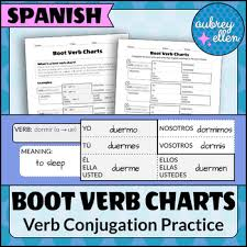 Boot Verb Charts Verb Conjugation Practice Spanish By