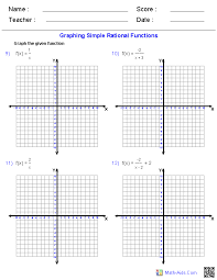 graph a linear equation in slope intercept form a graphing linear equation worksheets