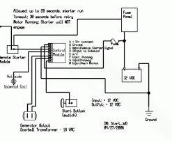 240v motor starter wiring diagram simple siemens starter wiring 240v motor starter wiring diagram popular generator motor wiring diagram schematics wiring diagrams u2022 rh seniorlivinguniversity