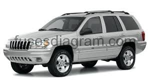 96 jeep fuse box brandforesight co 1996 jeep grand cherokee limited fuse box diagram 96 fuses and