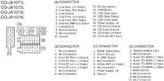 audi car radio stereo audio wiring diagram autoradio connector wire audi car radio stereo audio wiring diagram autoradio connector wire installation schematic schema esquema de conexiones anschlusskammern konektor