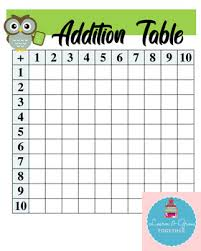 1 100 Chart Pdf Owl Addition Table Blank Math Chart 1 100 By Learn And Grow