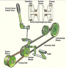 john deere d wiring diagram john image wiring diagram john deere 214 engine diagram john wiring diagrams on john deere d wiring diagram