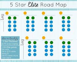 Beachbody Elite Roadmap Beachbody Bar Chart