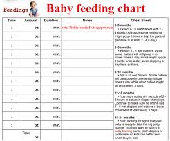 Baby Care Chart Newborn Babies Natural Care Baby Feeding Chart By Age