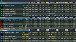 Sports Betting Odds Chart Sports Betting Live Odds Software Solutions Nsoft