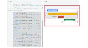 Timeline Google Chart Google Charts Timeline Labels Not Being Displayed Inside The