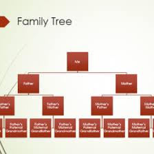 Diagram For Family Tree Family Tree Chart Maker Family Tree Template Maker Full Coocourses