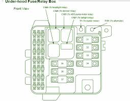 acura integra ls fuse box diagram automotive wiring 1995 acura legend coupe under hood fuse box