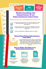 Infographic Understanding Informational Interviews High Point