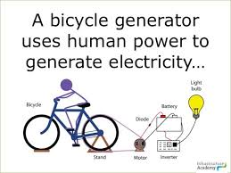 wiring diagram for cycle electric generator wiring how to build a bicycle generator 9 steps on wiring diagram for cycle electric generator