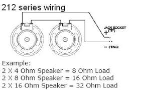 ohm x ohm speakers so to answer your questions assuming i m right 4 x 4ohm speakers in series 16 ohm 4x12 cab to get a 16ohm 2x12 you would need either 2 x 8ohm speakers