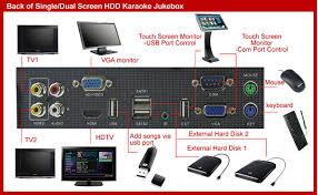 karaoke system wiring diagram wiring diagram rows karaoke machine wiring diagram wiring diagram load karaoke machine wiring diagram karaoke system wiring diagram