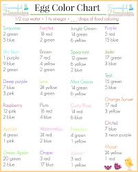Food Coloring Chart For Water Egg Decorating Charts For Easter