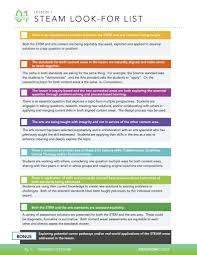 Special Education Process Flow Chart Texas What Is Steam Education The Institute For Arts