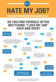 The 25 Best I Hate My Job Ideas On Pinterest Hate My Job I