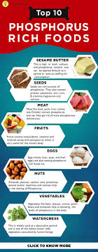 Top 30 Foods Rich In Phosphorus Nutrition Classes Cancer