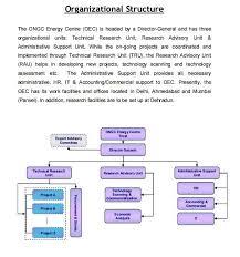 Ongc Stock Chart Ongc Chart Us Oil Importers