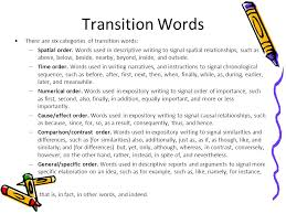 how to write an essay introduction for transition words for transition words for descriptive writing
