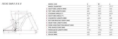 Focus Raven Size Chart First Ride The New Focus Sam Is A 170mm Lightweight Pinkbike