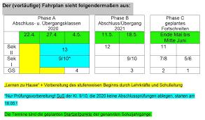Informationen zur temporären aussetzung von. Corona Verordnung Konkretisiert Und Korrigiert Meldungen Zum Coronavirus Coronavirus In Der Region Hannover Gesundheitsschutz Gesundheit Leben In Der Region Hannover