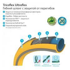 """Купить <b>Шланг</b> HOZELOCK <b>Tricoflex Ultraflex 3/4</b>"""" 25 метров ..."""