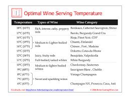 Bettertastingwine Download Wine Serving Temperature Table Pdf