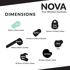 Wireless Earbud Comparison Chart Which Wireless Earphones To Choose 7 Earbuds Compared