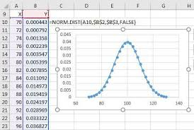 Excel Bell Curve Chart Place People On Bell Curve Excel Tips Mrexcel Publishing