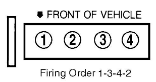 firing order on a cavalier questions answers pictures firing order diagram 95 chevrolet cavalier 2 2l