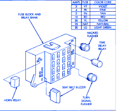 dodge dakota 3900 1993 fuse box block circuit breaker diagram dodge dakota 3900 1993 fuse box block circuit breaker diagram