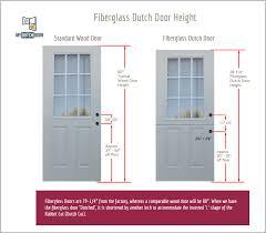 see comparison with wood door
