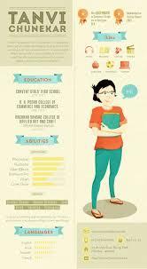 Best 20+ Creative resume design ideas on Pinterest   Layout cv, Cv ...