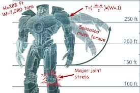 Pacific Rim This Is How An Engineer Sees A Jaeger Beyond