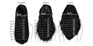 Hair Length Chart Bundles Length Bundle Guide Noel Co Beauty