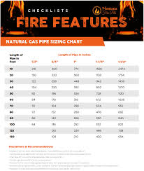Tracpipe Gas Sizing Chart Gas Lines Sizing Guide Montana Fire Pits