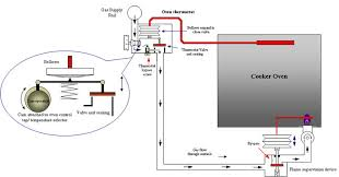 gas oven thermostat wiring diagram free Capillary Thermostat Wiring Diagram Boiler Relay Wiring Diagram