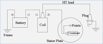 chevy coil wiring diagram 1985 wiring diagram \u2022 Distributor Wiring Diagram 87 Chevy 350 coil wiring diagram data wiring diagrams u2022 rh 45 77 211 17 chevy 350 starter wiring diagram ford coil wiring diagram