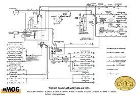 1988 Harley Davidson Sportster Wiring Diagram Harley Wiring Diagrams PDF