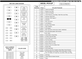 2000 f150 fuse box diagram wiring how to wiring diagrams 2002 f150 fuse box diagram at 1999 F150 Fuse Box