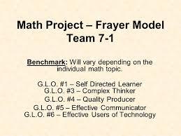 Frayer Model For Math Math Project Frayer Model Team Ppt Video Online Download