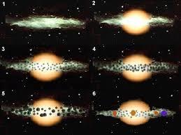 Естествознание Строение и состав Солнечной системы Система Земля  Во внутренних разогретых областях образовывались плотные глыбы и срастались друг с другом образуя планеты земного типа Пыльные частицы сталкивались