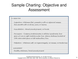 Charting Bowel Sounds Copyright 2016 By Elsevier Inc All Rights Reserved