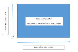 simple room measurement guide
