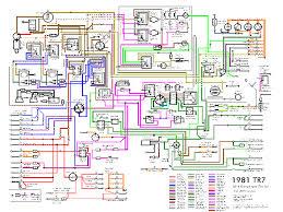 triumph gt6 mk3 wiring diagram wirdig