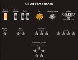 Air Force Quotes Mesmerizing Air Force Quote Quote Number 48 Picture Quotes