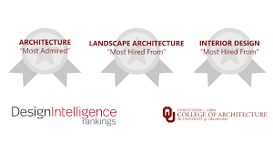Interior Design Schools In Oklahoma University Of Oklahoma Design Programs Rank Among Design